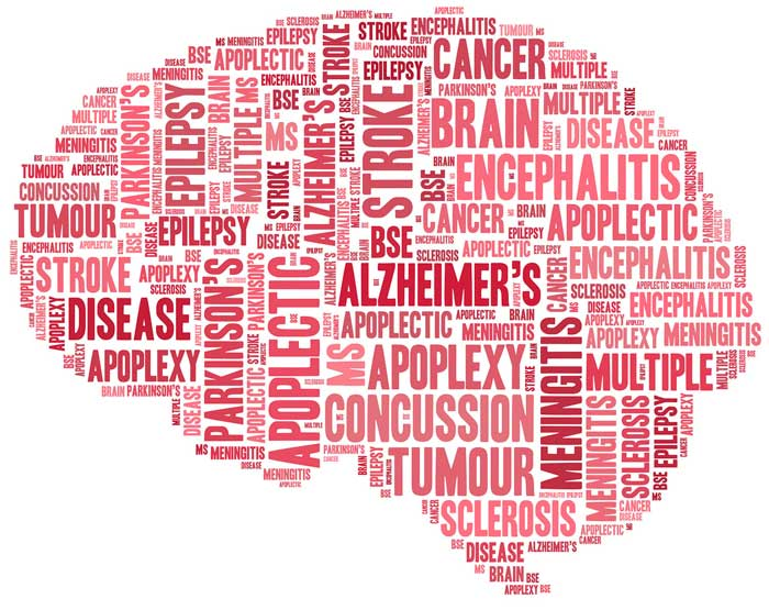 Acquired Brain Injury - Adelaide Disability Medical Services - Disability GP